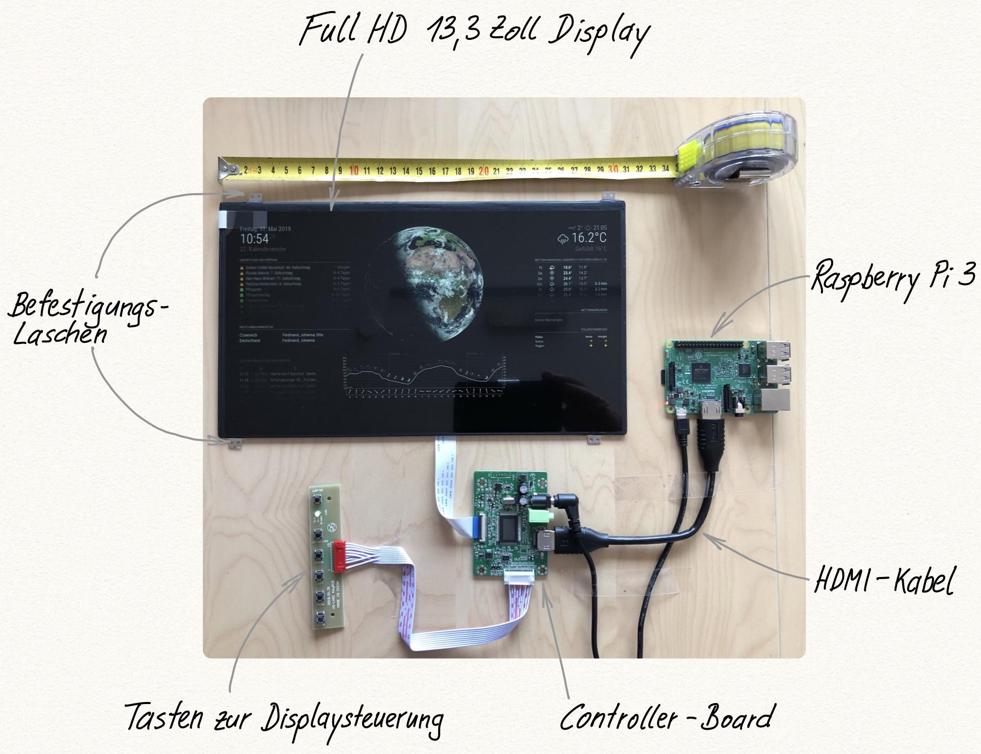 Display mit Ansteuerung und Raspberry Pi