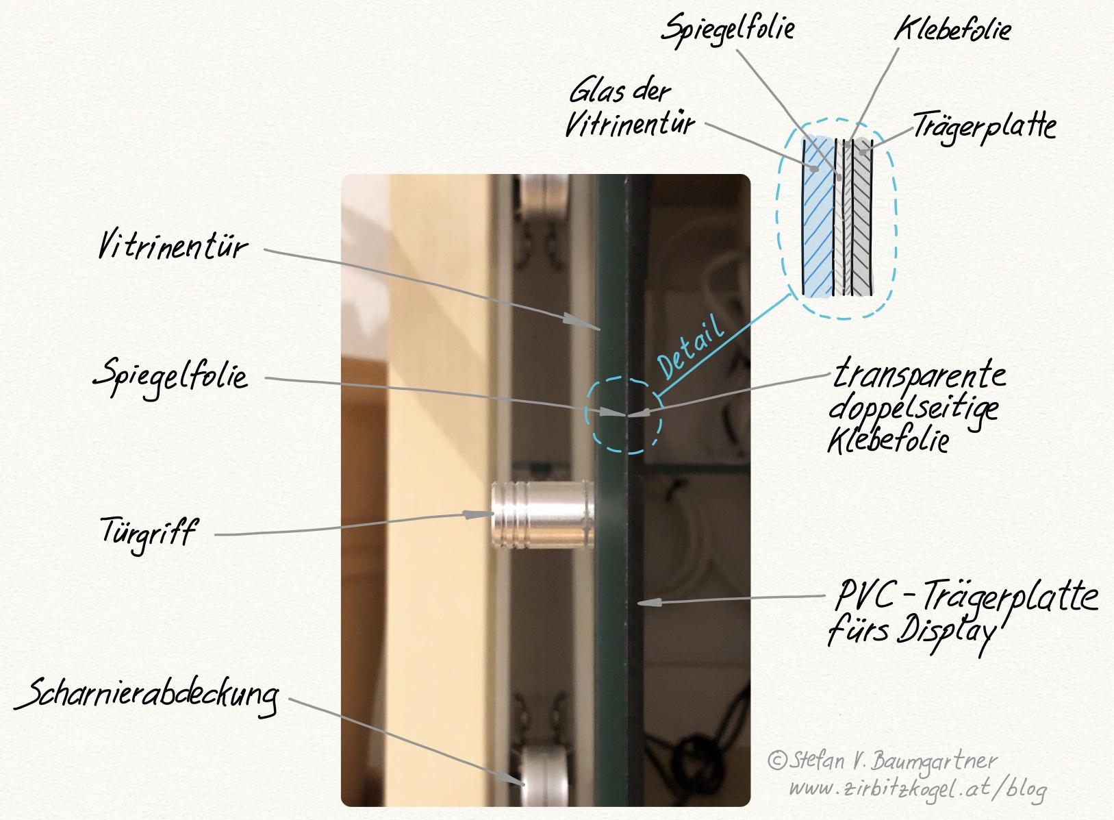 Querschnitt der modifizierten Vitrinentür